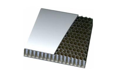 鋁蜂窩芯廠家說生產鋁蜂窩芯常用的材料