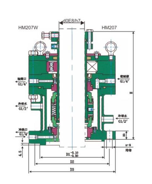 攪拌機械密封HM207/207W型