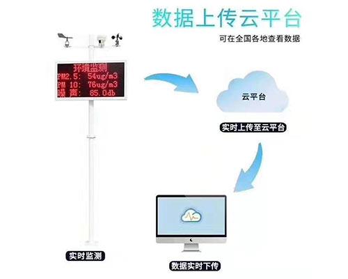 環境監測儀