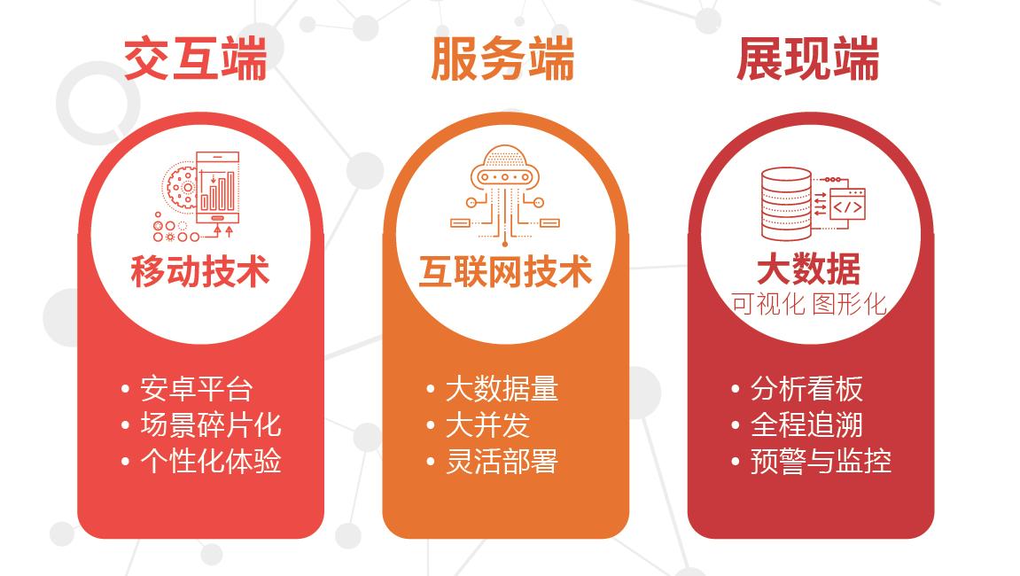 連云港財務軟件