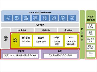 華欣軟件科技  G6-N自主可控