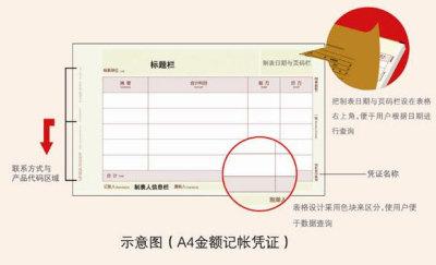 華欣軟件科技  激光憑證