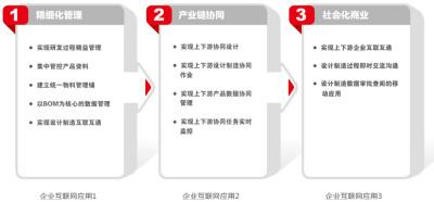 華欣軟件科技  條碼管理
