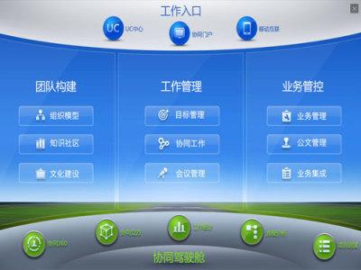 華欣軟件科技  A8協同管理軟件