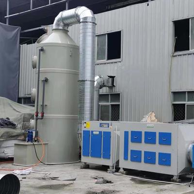 活性炭吸附過濾器