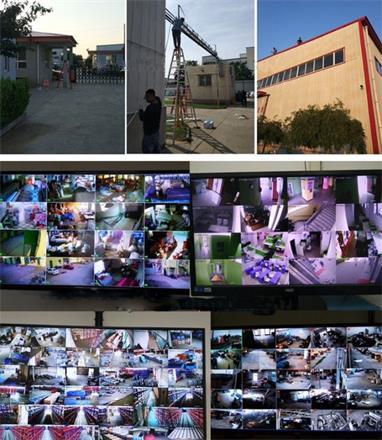企业工厂园区监控系统解决方案