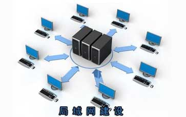 局域網協議設置