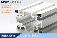 GF8080M