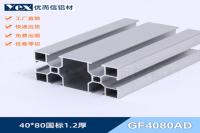 GF4080AD