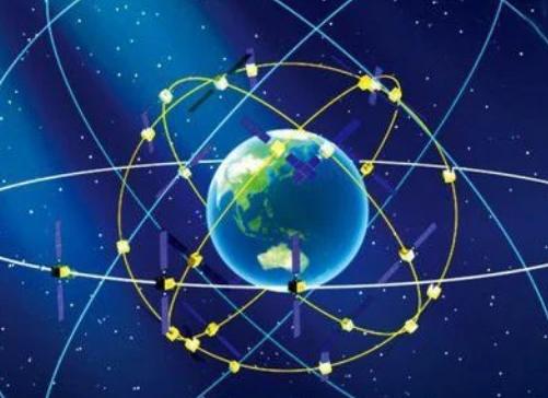 GPS定位系統