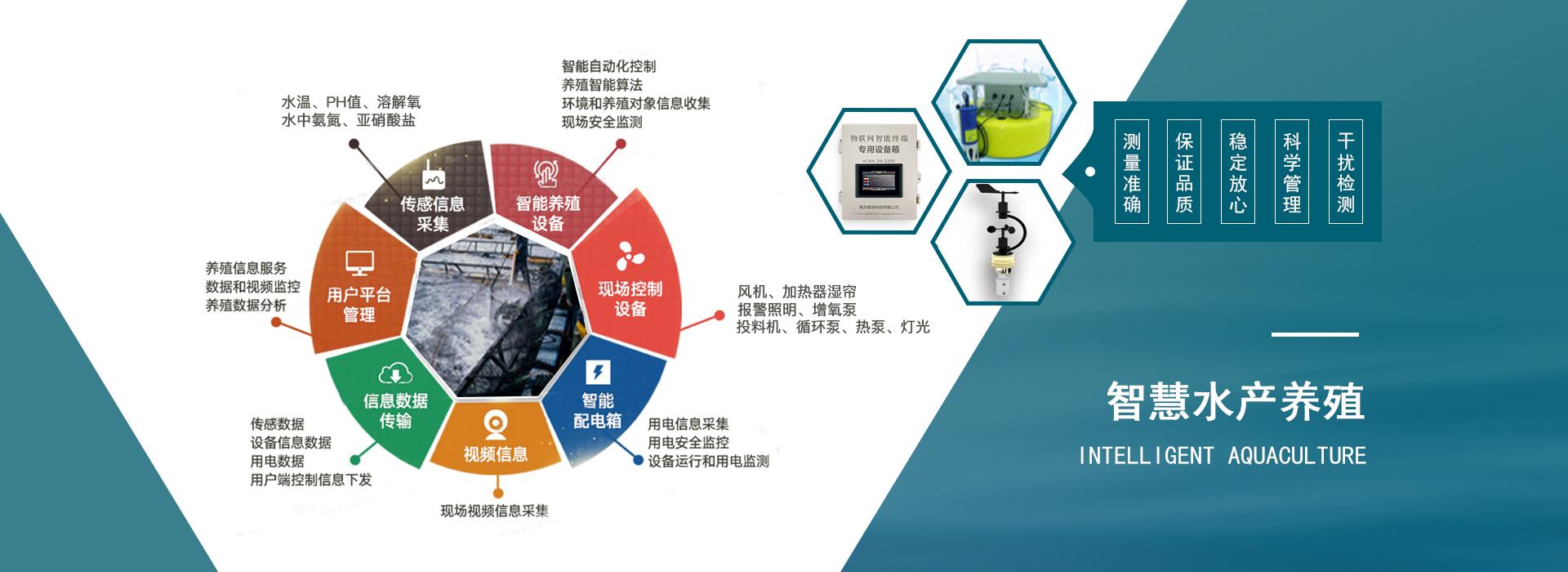 重庆磁创科技有限公司-水肥一体化