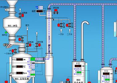 乙炔设备特殊气体发生系统控制界面
