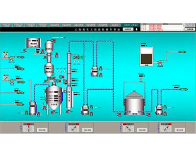 乙炔发生IPCS/APCS控制系统