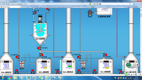 乙炔设备发生系统控制界面