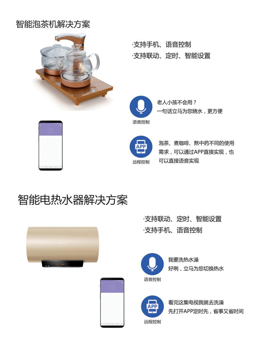 產品解決方案