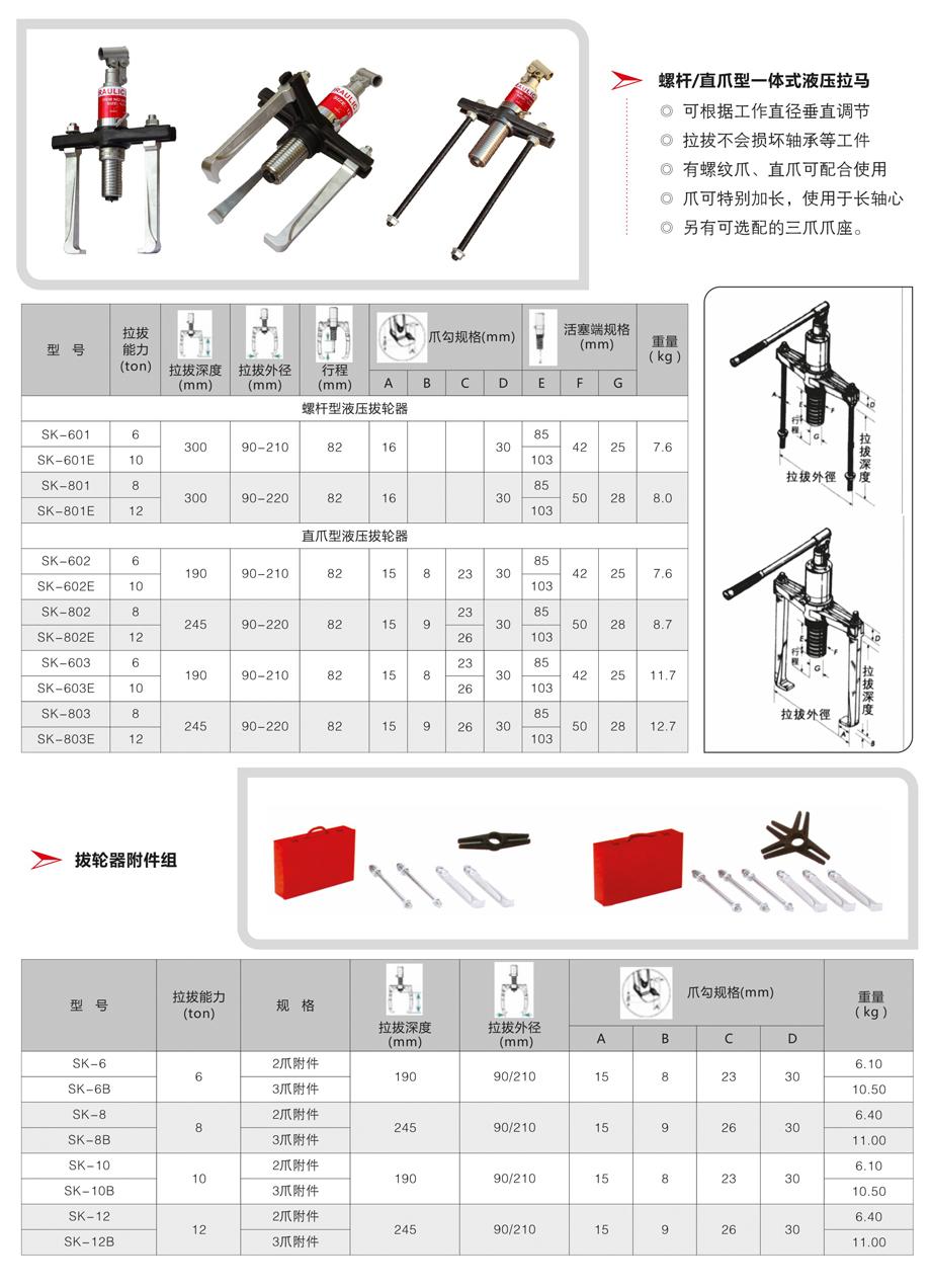 螺杆/直爪型一体式液压拉马-液压扳手