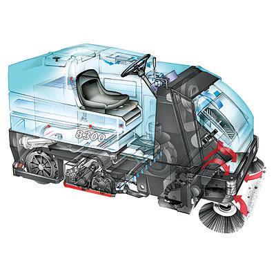 全自动洗地机的特性及运用攻略大全