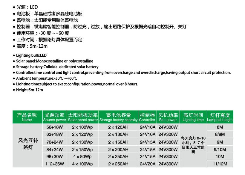太陽能風光互補路燈規格