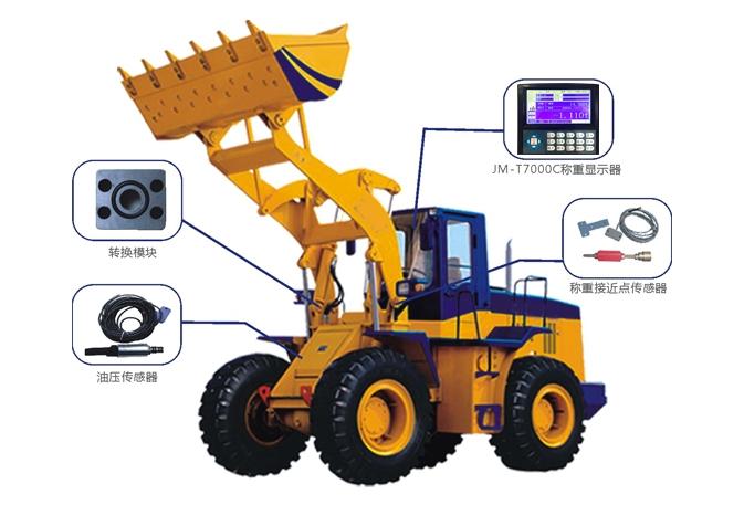 JM-T7000C智能裝載機秤