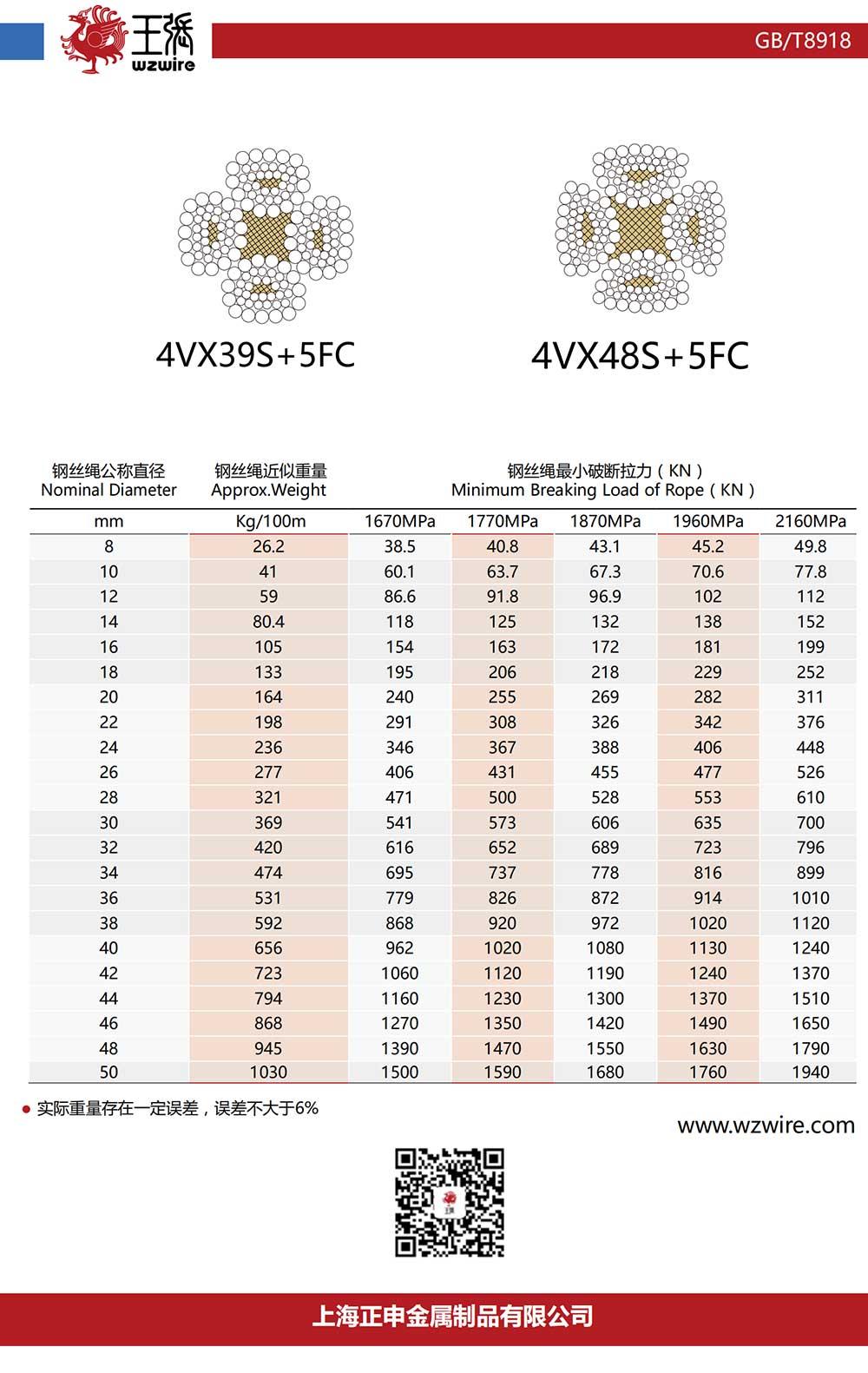 鋼絲繩4VX39S+5FC、4VX48S+5FC價格,鋼絲繩4VX39S+5FC、4VX48S+5FC批發,鋼絲繩4VX39S+5FC、4VX48S+5FC公司