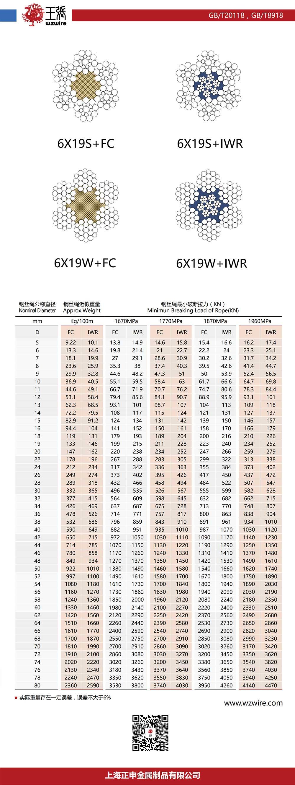 鋼絲繩6X19S+FC、6X19S+IWR、6X19W+FC、6X19W+IWR價格,鋼絲繩6X19S+FC、6X19S+IWR、6X19W+FC、6X19W+IWR批發,鋼絲繩6X19S+FC、6X19S+IWR、6X19W+FC、6X19W+IWR公司