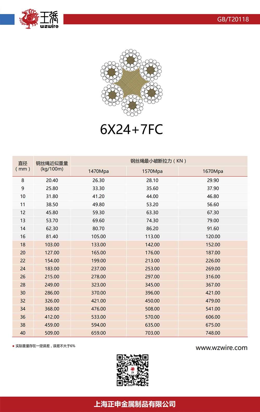 鋼絲繩6X24+7FC價格,鋼絲繩6X24+7FC批發,鋼絲繩6X24+7FC公司