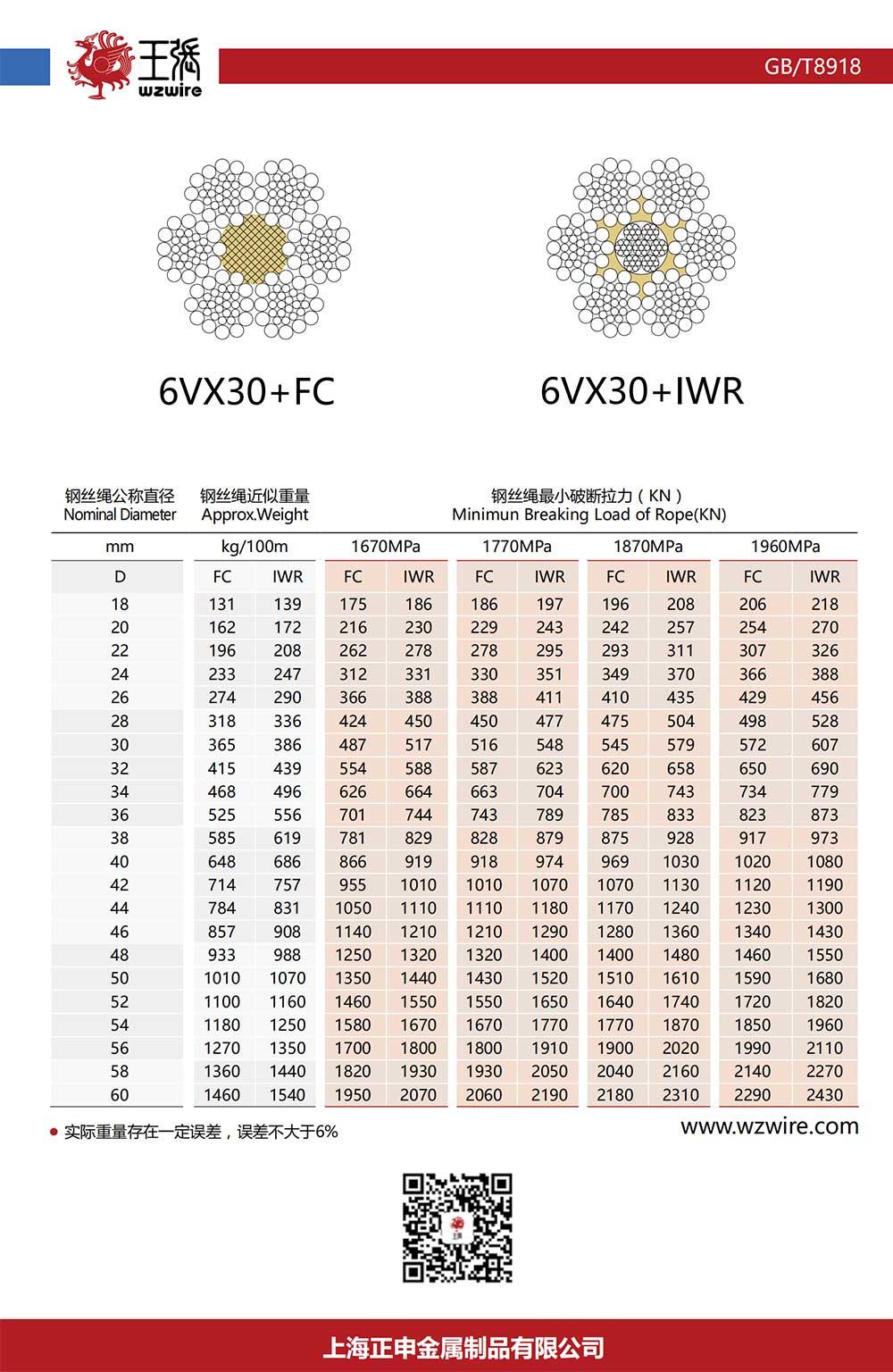 鋼絲繩6VX30+FC、6VX30+IWR價格,鋼絲繩6VX30+FC、6VX30+IWR批發,鋼絲繩6VX30+FC、6VX30+IWR公司