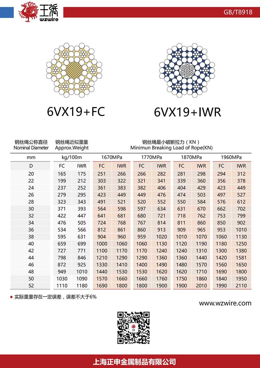 鋼絲繩6VX19+FC、6VX19+IWR價格,鋼絲繩6VX19+FC、6VX19+IWR批發,鋼絲繩6VX19+FC、6VX19+IWR公司
