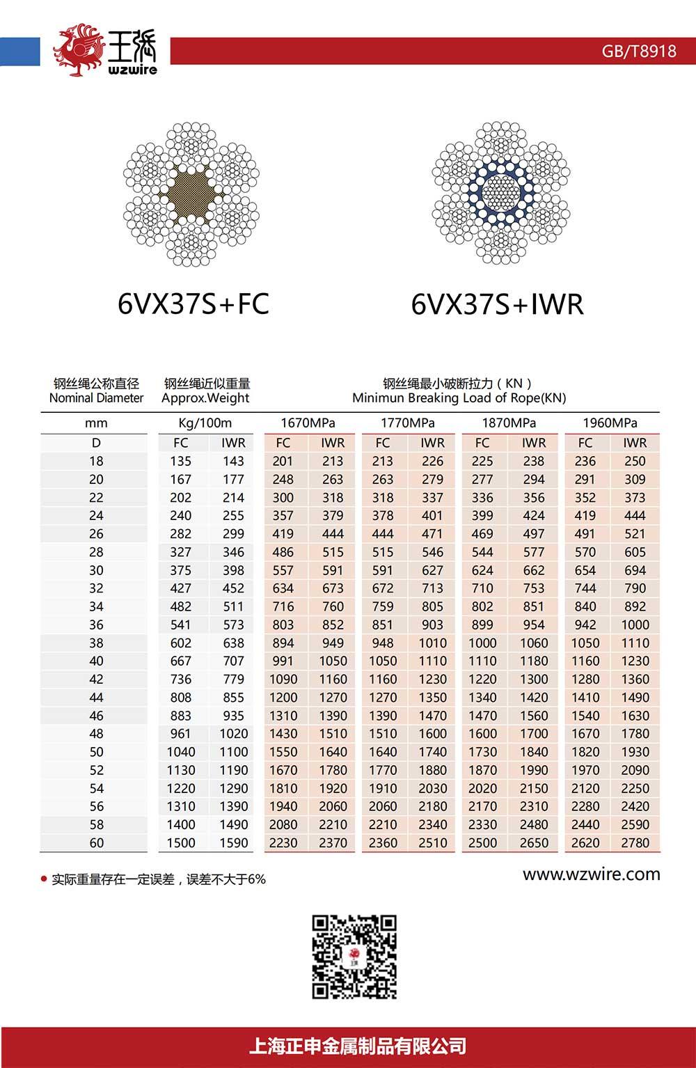鋼絲繩6VX37S+FC、6VX37S+IWR價格,鋼絲繩6VX37S+FC、6VX37S+IWR批發,鋼絲繩6VX37S+FC、6VX37S+IWR公司