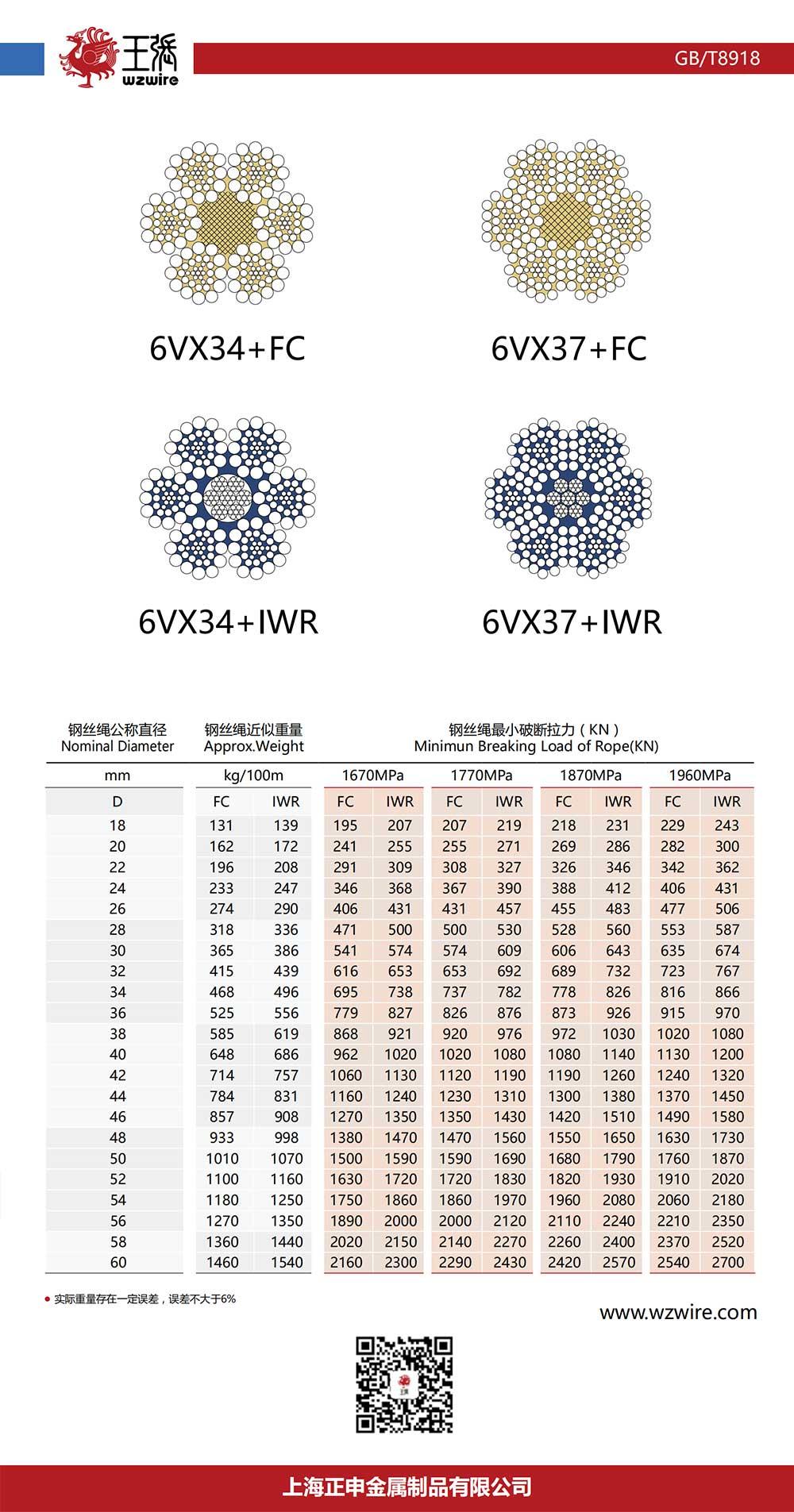 鋼絲繩6VX34+FC、6VX37+FC、6VX34+IWR、6VX37+IWR價格,鋼絲繩6VX34+FC、6VX37+FC、6VX34+IWR、6VX37+IWR批發,鋼絲繩6VX34+FC、6VX37+FC、6VX34+IWR、6VX37+IWR公司