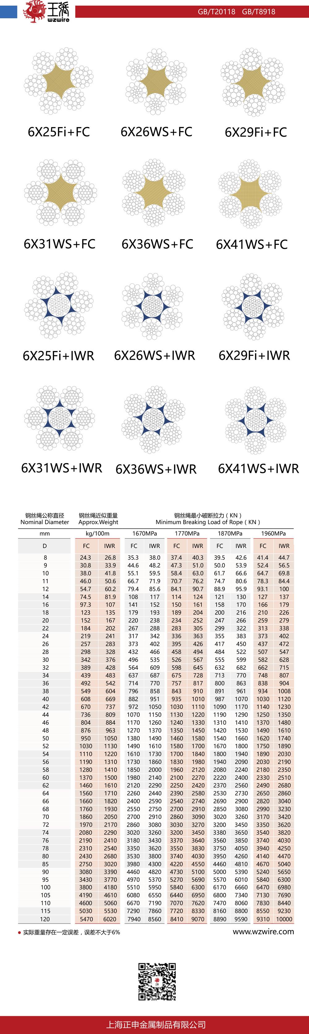 鋼絲繩6X26WS+FC、6X26WS+IWR…價格,鋼絲繩6X26WS+FC、6X26WS+IWR…批發,鋼絲繩6X26WS+FC、6X26WS+IWR…公司