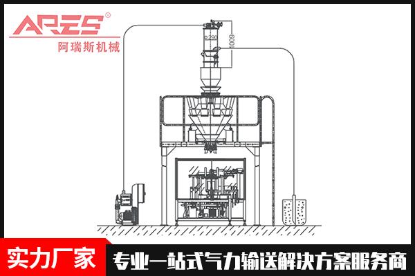 粉料氣力輸送設備
