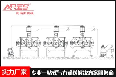 四川气力输送生产线