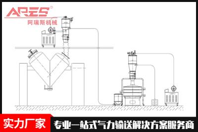 四川稀相气力输送系统