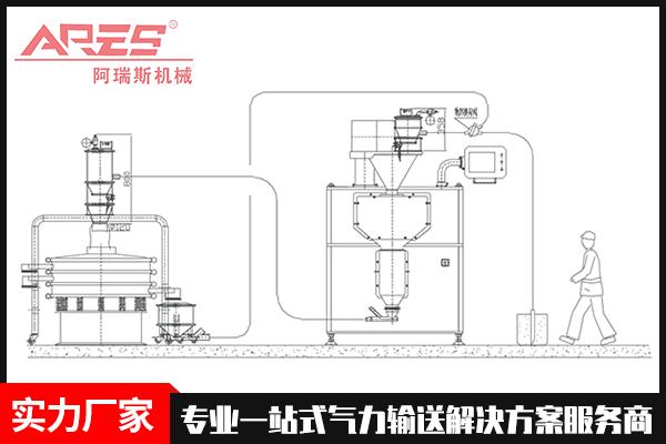 粉体气力输送系统