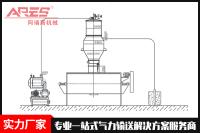 深圳气力输送系统