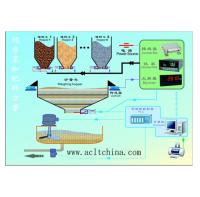 配料控制系統方案