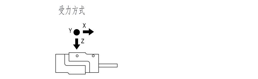 小尺寸三維力傳感器