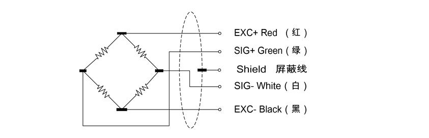 S型測力傳感器