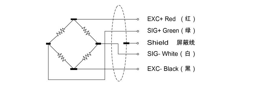動態扭矩旋轉傳感器