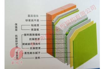 硫氧鎂彩鋼復合板