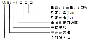 ANBSMJ系列自愈式低压并联电容器