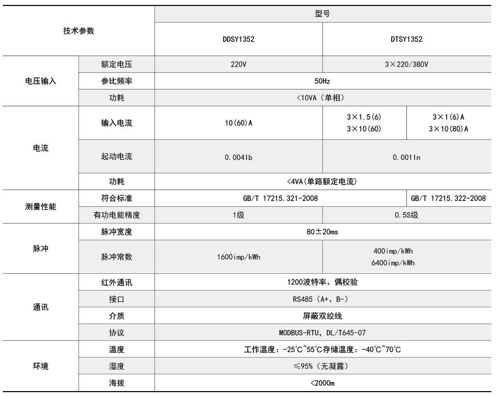 DDSY/DTSY系列预付费表