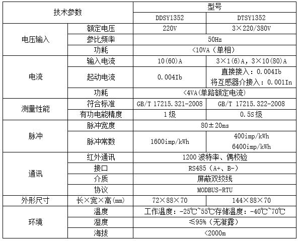 农田灌溉预付费电能表