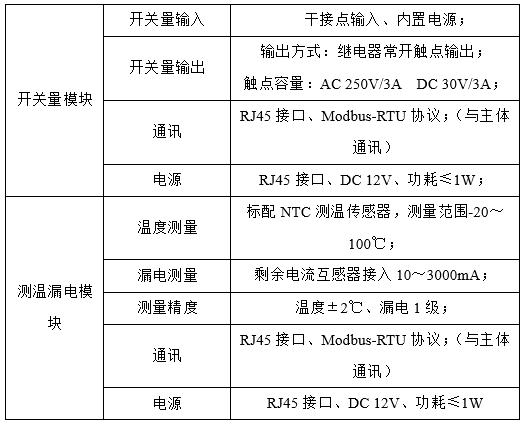 ADW200导轨多回路电力仪表