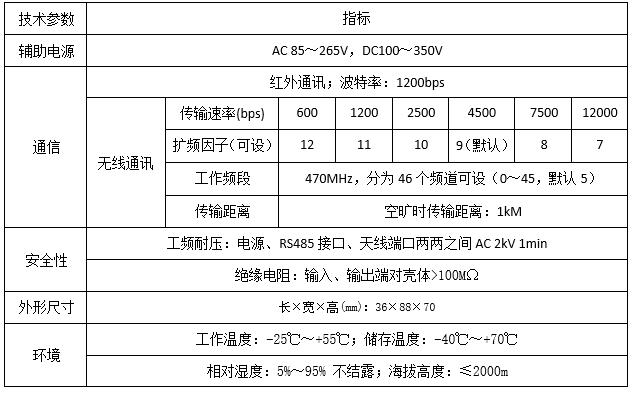 AEW110无线通讯转换器
