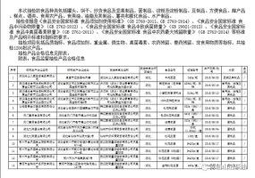 我公司2016年新茶油接受省食品藥品監管局全面抽查,產品全批次抽檢合格