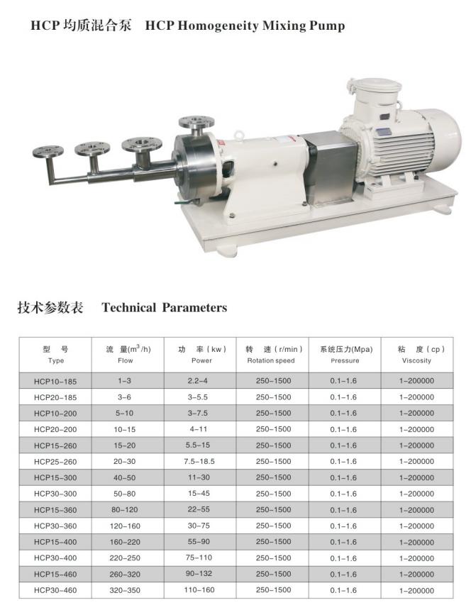 HCP均質混合泵