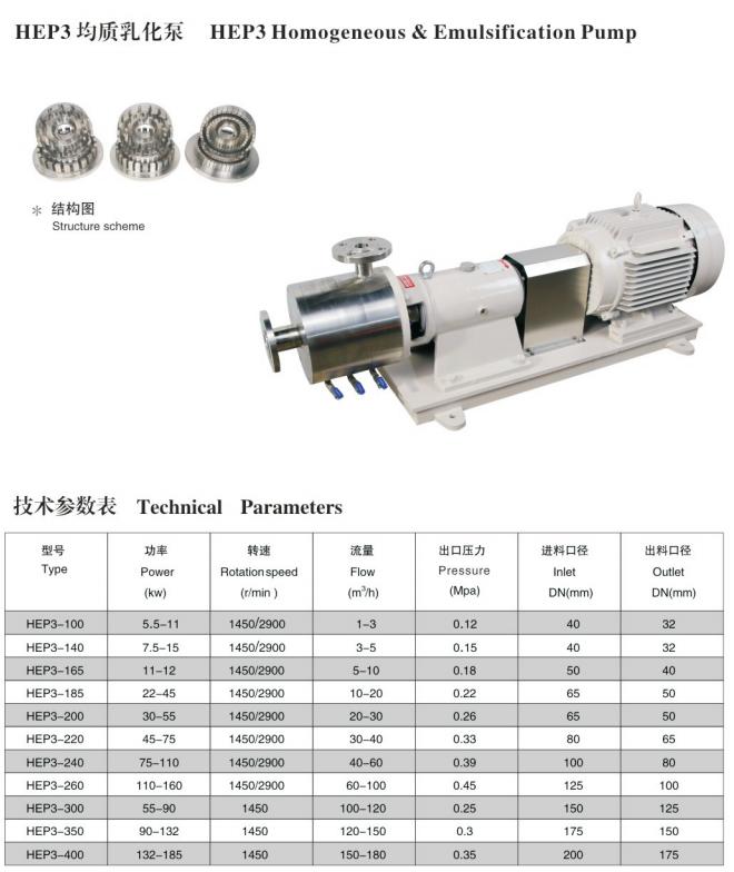 HEP3均質乳化泵