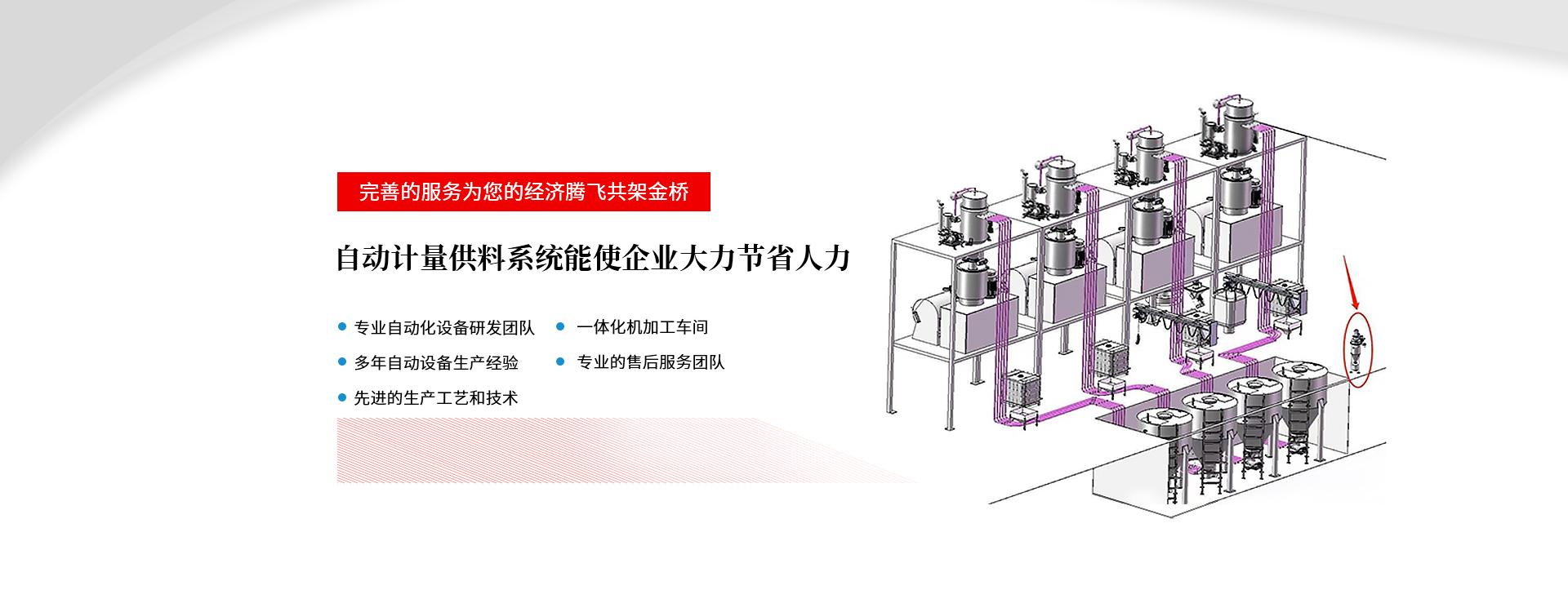 自動供料系統